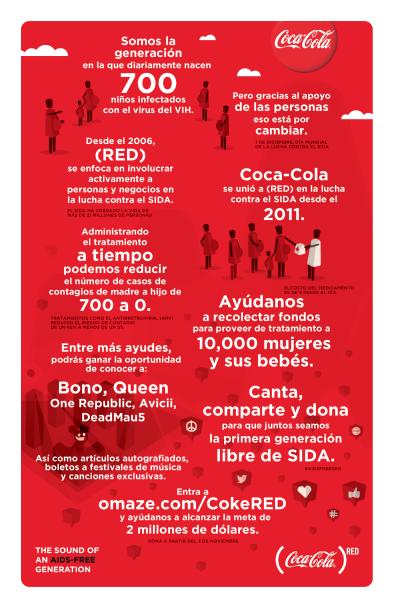 (RED) Coca-Cola Inforgafiìa